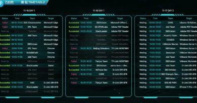 Chrome, Edge, Safari hacked at elite Chinese hacking contest
